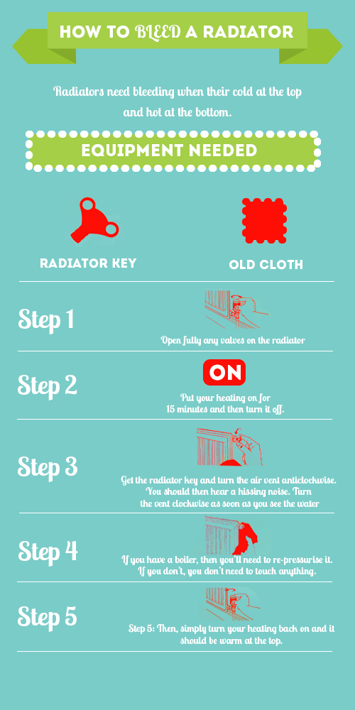 How to Bleed a Radiator