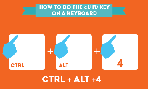 How to do the Euro Key on the Keyboard
