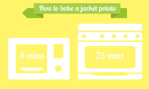 How to Bake a Jacket Potato