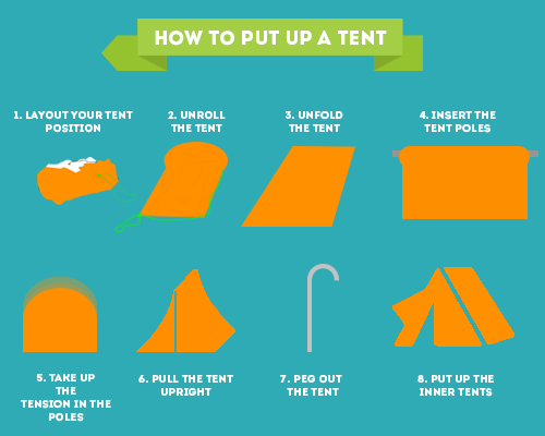 How to Put Up a Tent