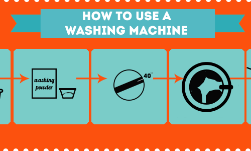 How to use a Washing Machine