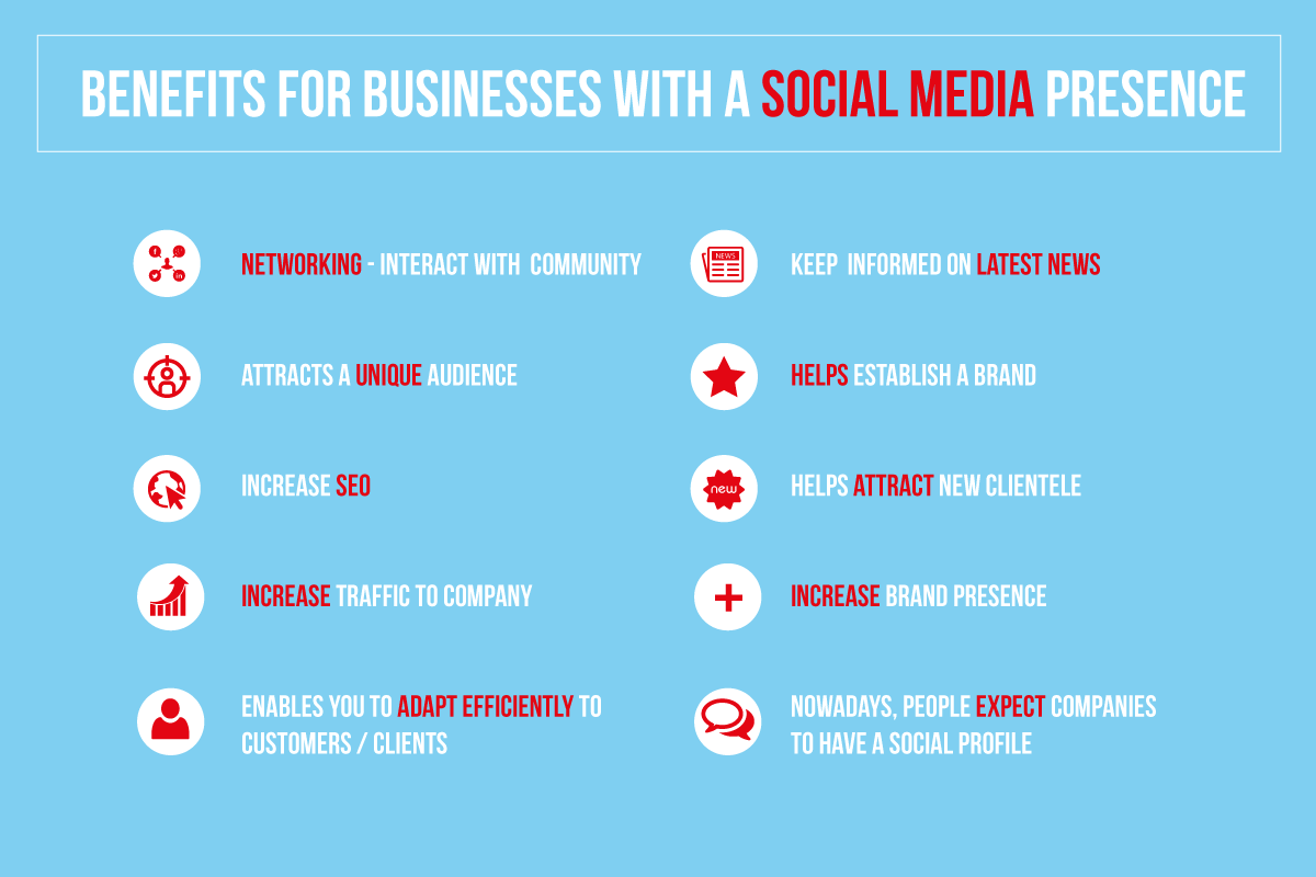 Social benefits for business