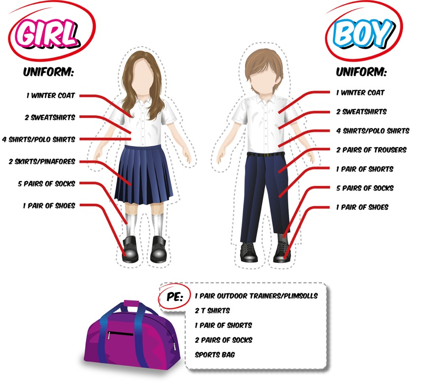 Accessories to school uniforms, such as socks, tights, and bows, also do not need to be purchased through a uniform store. These accessories will cost about $2-$ At an average cost of $15 per item, purchasing ten tops and ten bottoms will cost about $